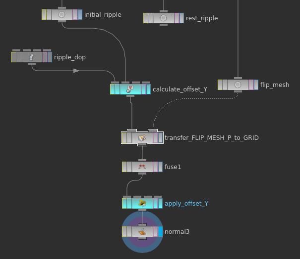 ripple_to_deforming_mesh.png