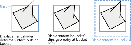 displace_bounds.png.675637974807ff340f91b8f9eef26aa7.png