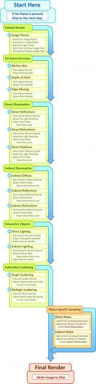 SamplingWorkflow.jpg