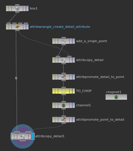 VEX_chop_detail.png