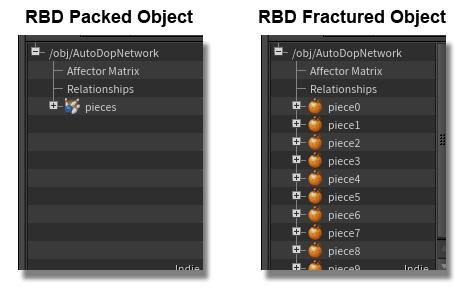 rbd_objects.jpg.427778c05eb2053cdb88842e8e65b8cc.jpg
