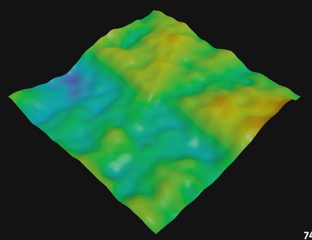 visualize_noise_2d_hf.png.a4043f9a4f35f97027c6a724bf1c6db1.png