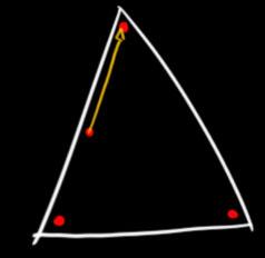 vectorAlongVertices.jpg