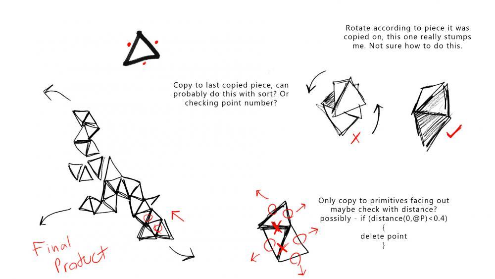triangleGrowthImage.jpg