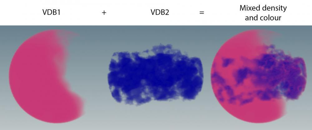 5d23e05b2c6a3_MixVDBs1.thumb.jpg.c9bbf47f7770ce3f05cea54b7b1283df.jpg
