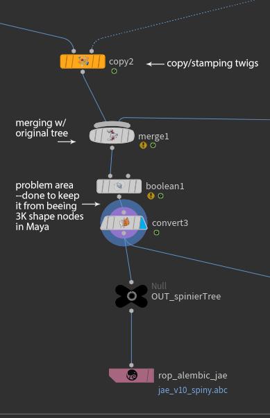 node_tree.png