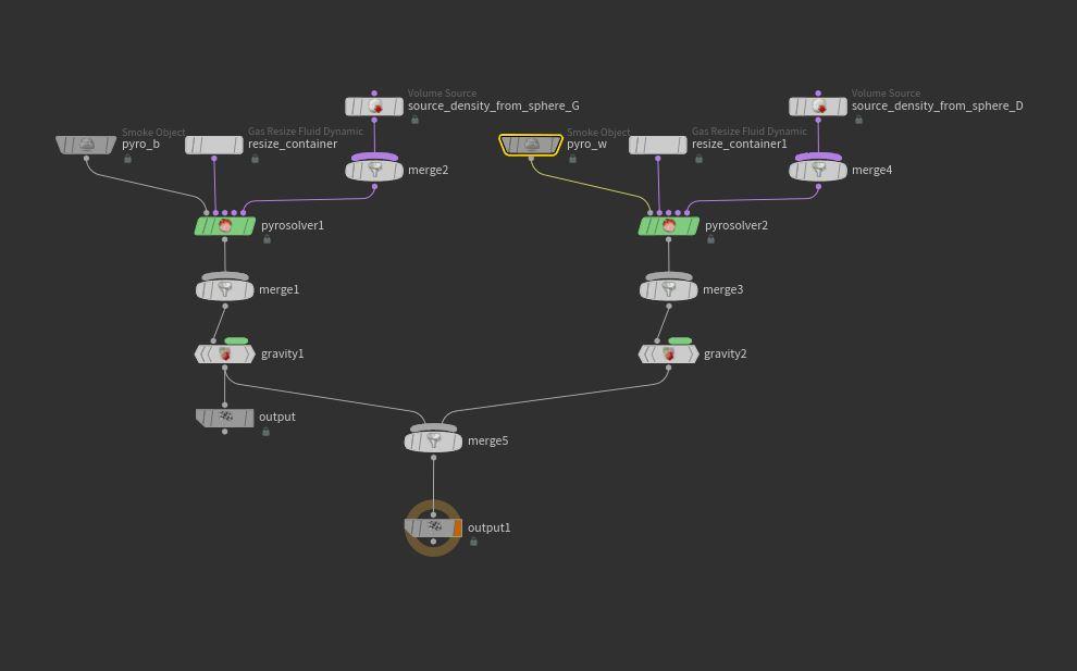 Dop network.JPG