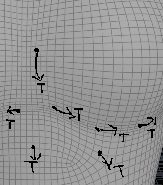 mesh_curvature_withCoordinates.png