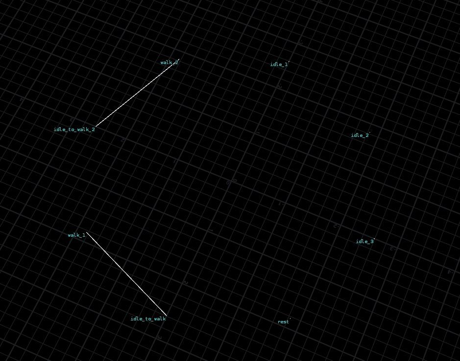 graph.jpg.549c9f60e5570fd17ebbc880e751da63.jpg