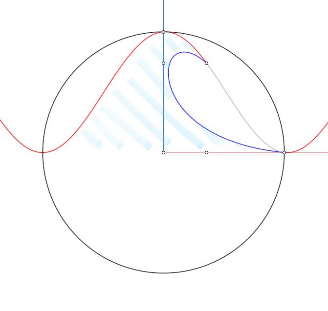 cos_squared_of_x.png.41c4d98bd2ac3f45019449cad25cf5c4.png