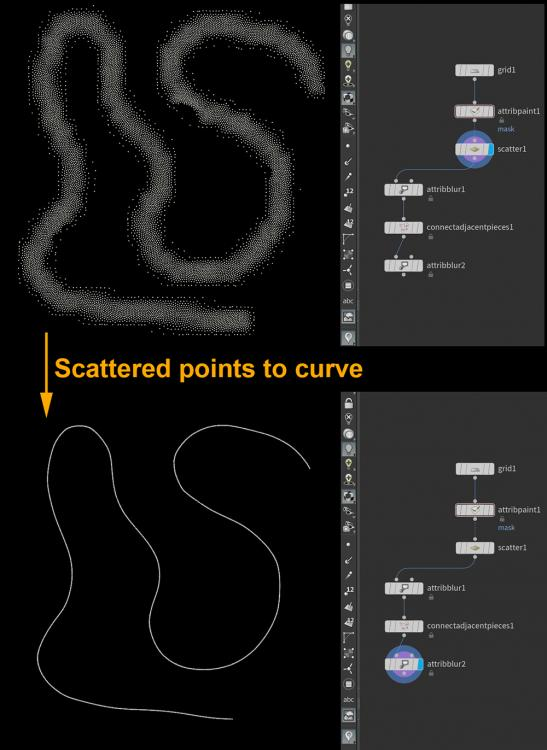 Curve from scattered points.jpg